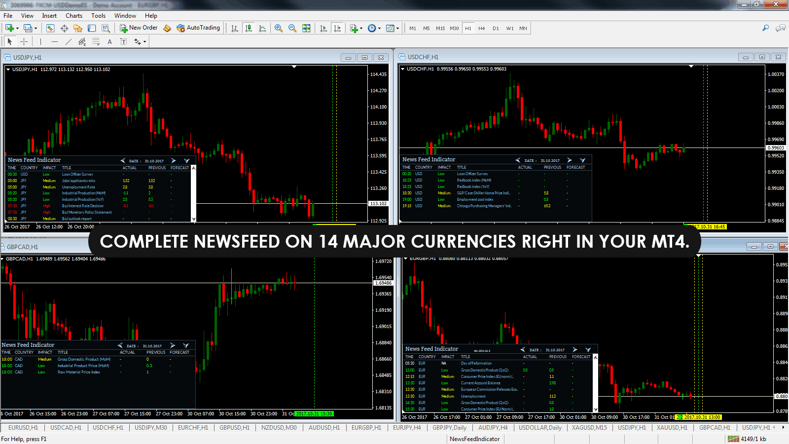 Newsfeed Indicator - Live Forex News Events In Your MT4/MT5
