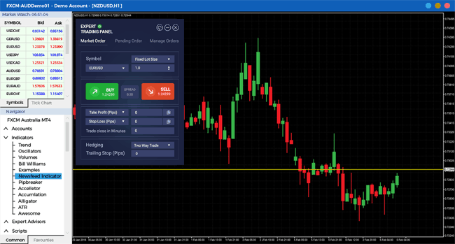 mt4 easy order indicator forex